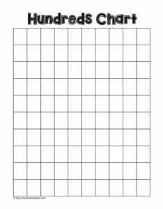chart blank worksheets also charts keninamas rh
