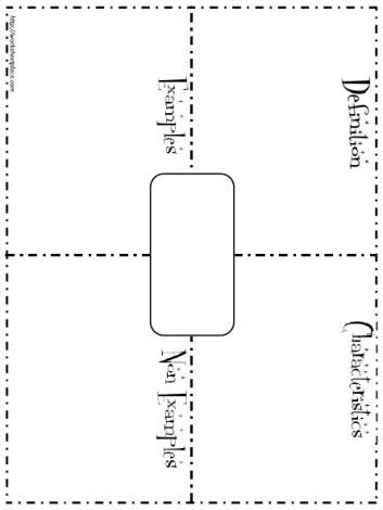 Frayer Template Landscape Worksheets