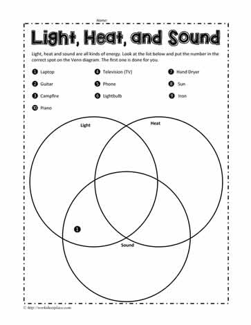 Light, Heat and Sound Worksheet Worksheets
