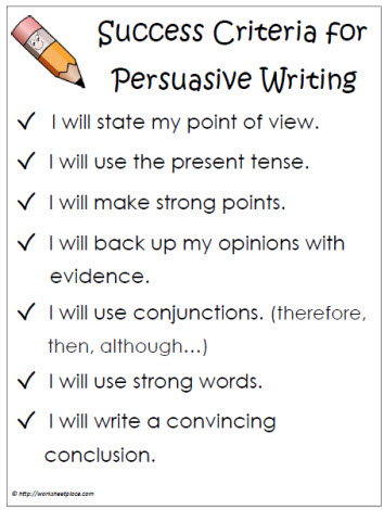 persuasive essay success criteria Persuasive unit page history last edited by jean mcginnis 6 years, 4 months ago students will all compose an academic, persuasive essay on a topic of their choosing an essay is required to meet our objectives for writing.