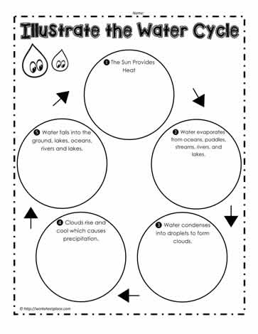 Illustrate the Water Cycle Worksheets
