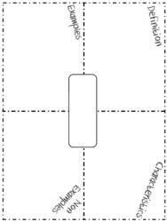 Frayer Model Worksheets