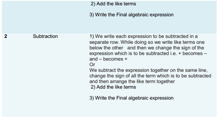 Algebraic Expressions and Identities Formulas Class 8 Q4