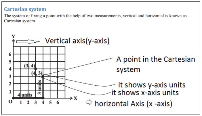 Introduction to Graphs Formulas Class 8 Q4