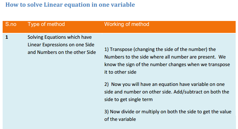 Linear Equations in One Variable Formulas for Class 8 Q3
