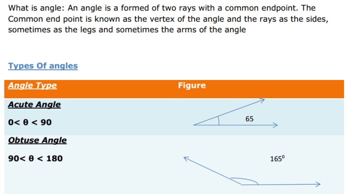 Lines and Angles Formulas for Class 9 Q1