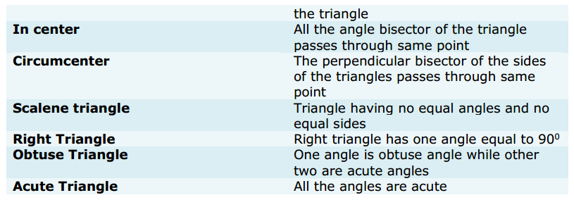 Triangles Formulas for Class 9 Q10