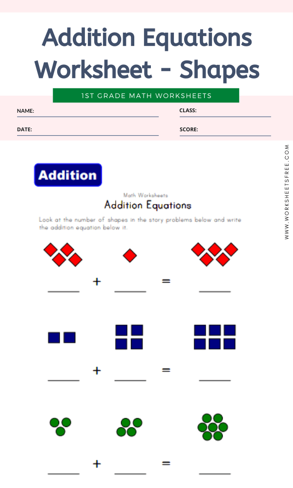 Addition Equations Worksheet - Shapes
