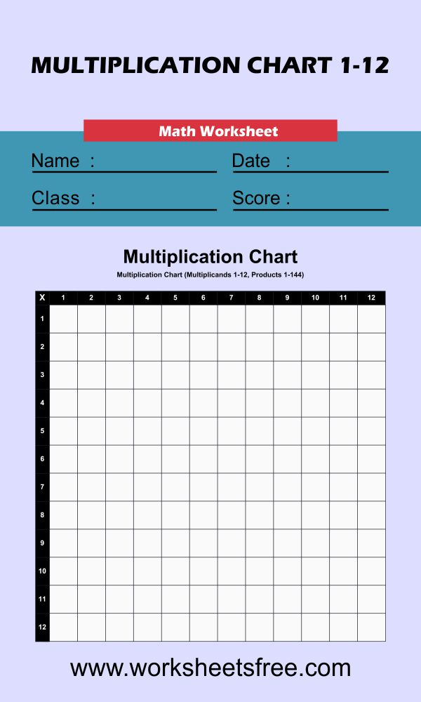 Blank Multiplication Chart 1-12