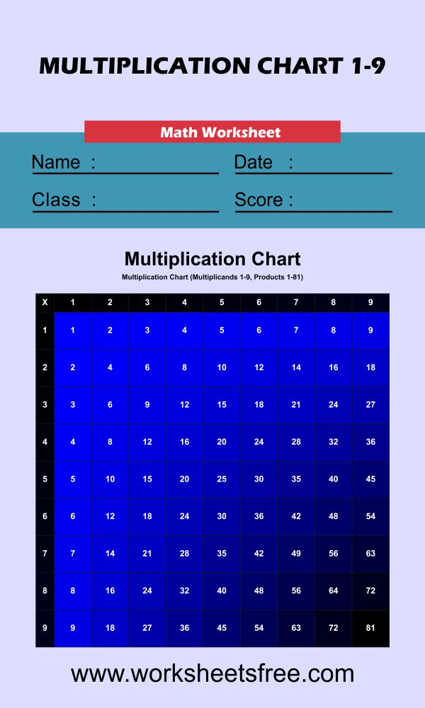 Color Multiplication Chart (Blue) 1-9