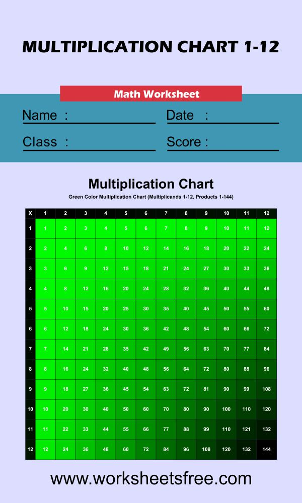 Color Multiplication Chart (Green) 1-12
