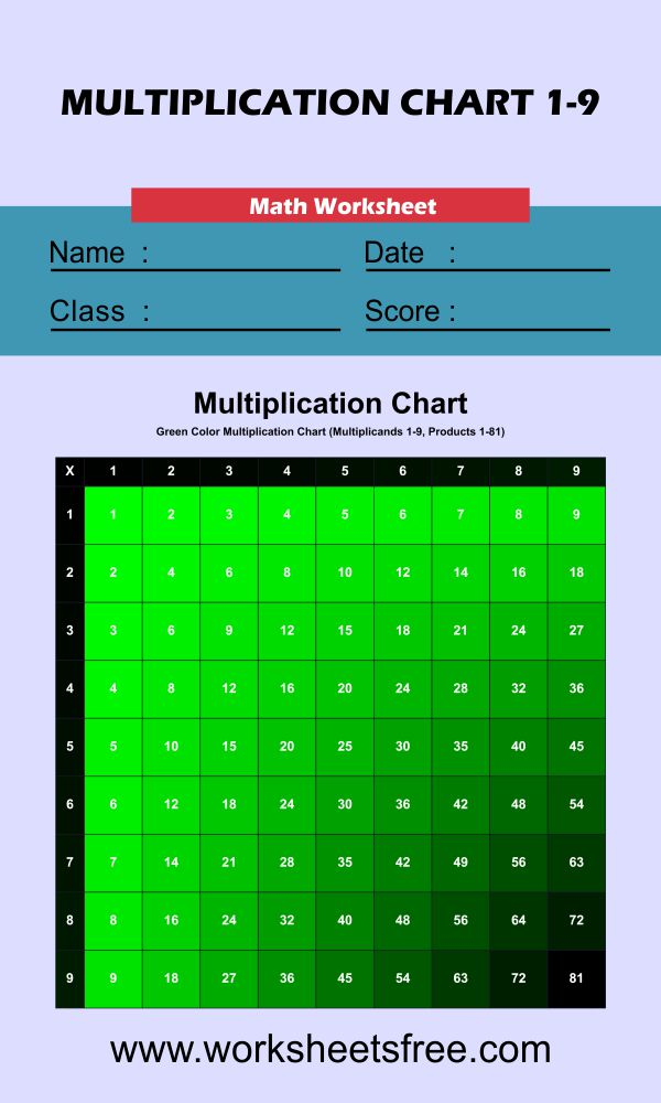 Color Multiplication Chart (Green) 1-9