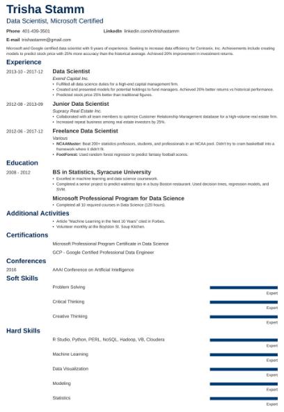 Data Science Fresher Resume Sample 2