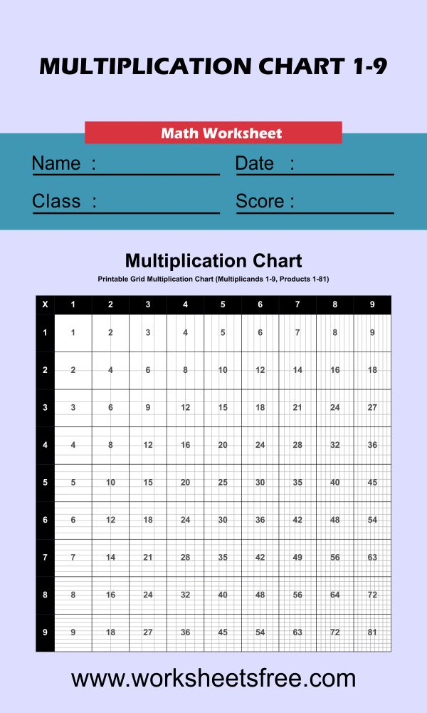 Grid-Multiplication-Chart-1-9