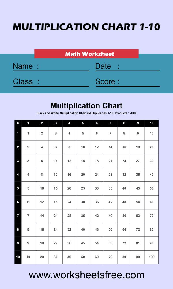 High-Resolution Black and White Multiplication Chart 1-10