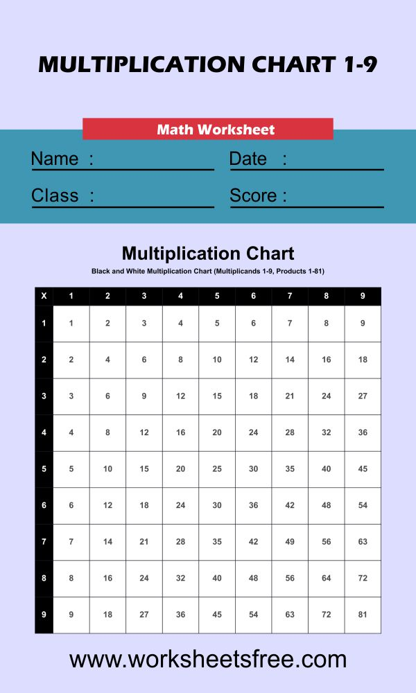 High-Resolution Black and White Multiplication Chart 1-9