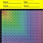 Multiplication Chart-Grid Multiplication Chart