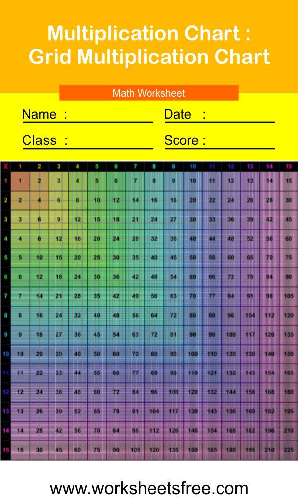 Multiplication Chart-Grid Multiplication Chart