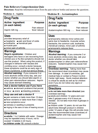 Pain Reliever Comprehension Worksheet