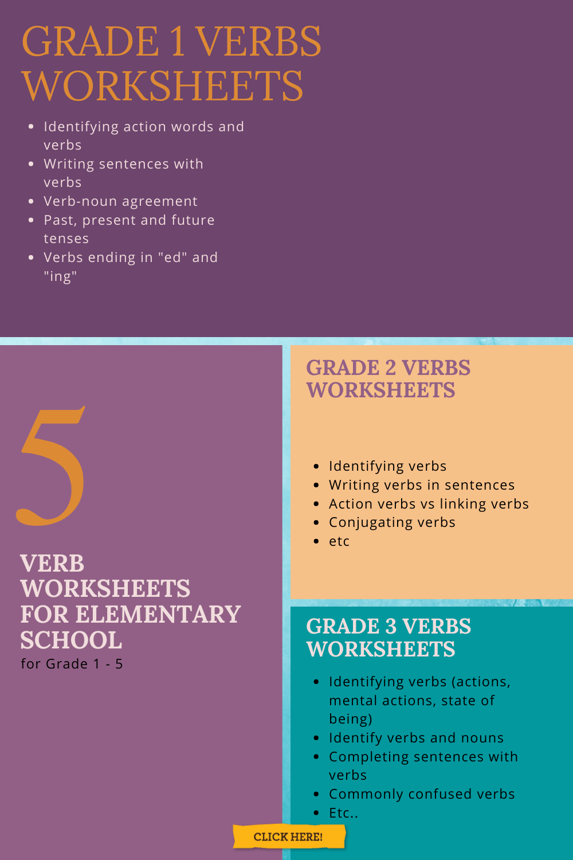 Verb Worksheets for Elementary School Printable and Free : English  Worksheets   Worksheets Free [ 1500 x 1000 Pixel ]