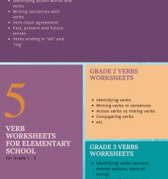 Verb Worksheets Writing   www.robertdee.org [ 1500 x 1000 Pixel ]