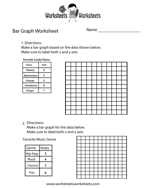 small resolution of Bar Graph Worksheets For Class 4 - Free Table Bar Chart