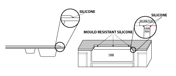 Solid Wood Worktop Installation Instructions