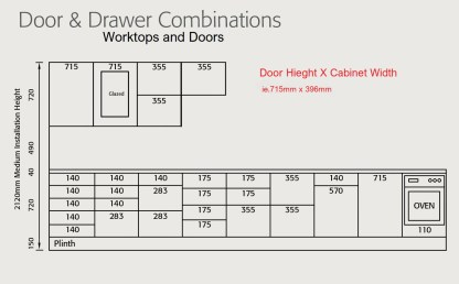 Kitchen Cabinet Door and Drawer Combinations
