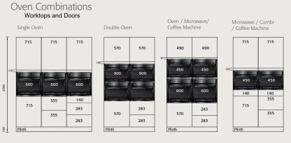 Kitchen Cabinet Oven Combinations 600mm