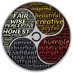 Positive personal qualities