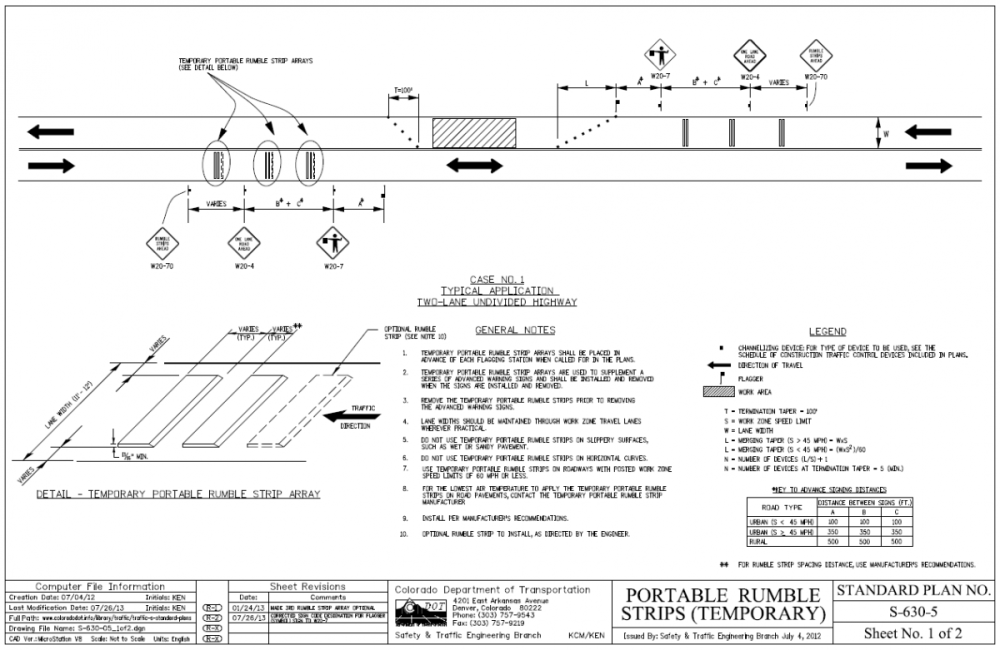 medium resolution of diagram depicts the colorado dot typical application for temporary rumble strips on a two lane
