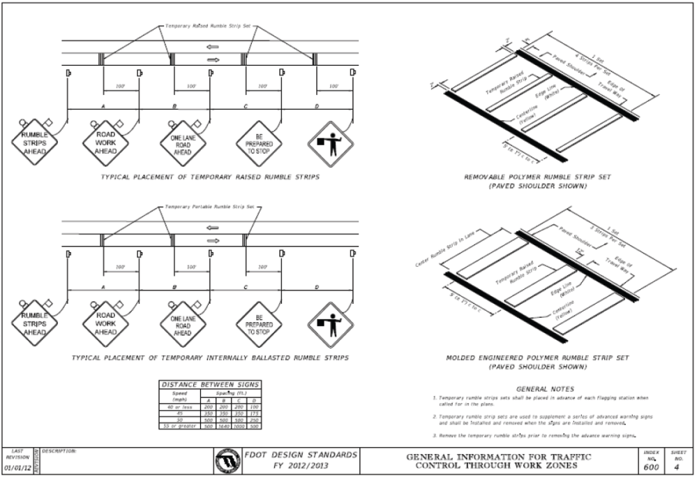 medium resolution of florida dot design standards for the placement of temporary raised rumble strips