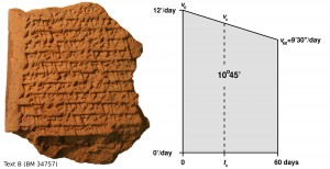 Left: Cuneiform tablet, with calculations that involved a trapezoid. Right The distance travelled by Jupiter after 60 days, 10º45', is computed as the area of the trapezoid. The trapezoid is then divided into two smaller ones in order to find the time (tc) in which Jupiter covers half this distance.