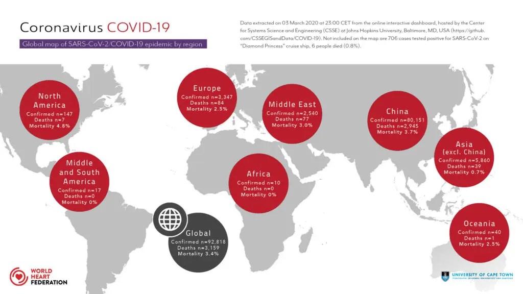 Preventing COVID-19 spread in poor areas