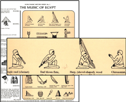 Ancient Egypt Musical Timeline