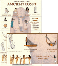 Instruments of Ancient Egypt Chart