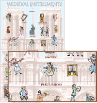 Illustrated Medieval European Musical Instruments