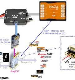 naza v2 wiring diagram wiring diagram hub rh 8 1 5 wellnessurlaub 4you de rc servo wiring diagram quadcopter wiring diagram [ 1094 x 748 Pixel ]