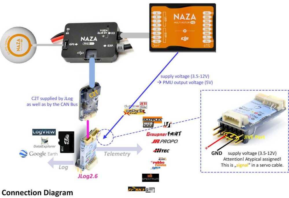 medium resolution of naza v2 wiring diagram wiring diagram hub rh 8 1 5 wellnessurlaub 4you de rc servo wiring diagram quadcopter wiring diagram