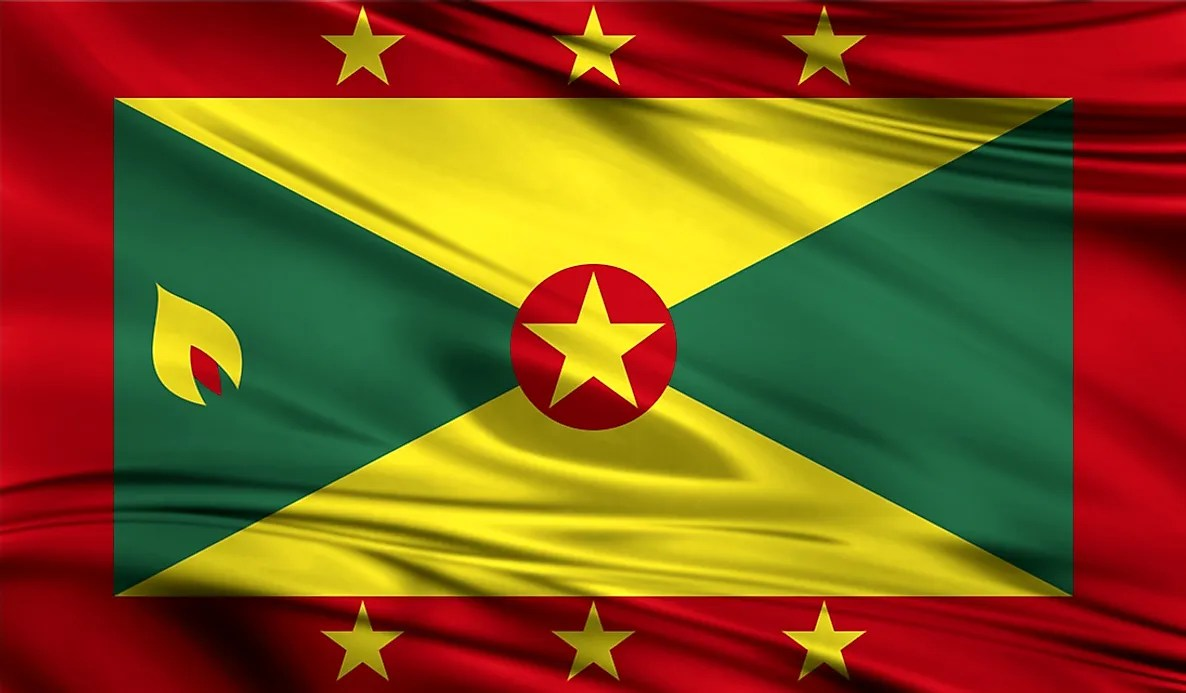 What Type Of Government Does Grenada Have  WorldAtlascom