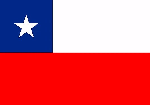 Chile State Symbols Song Flags and More Worldatlascom