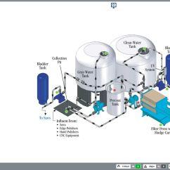 Scuba Gear Diagram Dual Xdm280bt Wiring Worldcast Manager