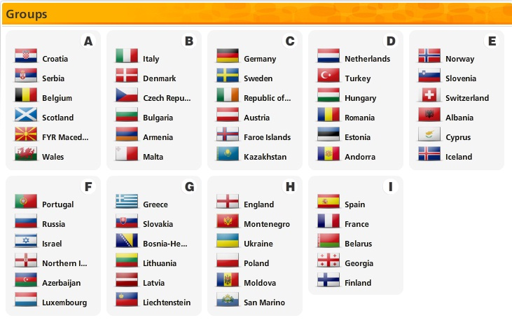 World Cup  Qualified Teams Asia