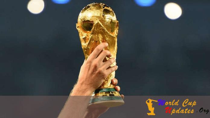 2018 FIFA World Cup Draw