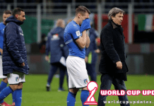 Fifa world cup 2018 Italy Time CEST