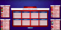Fifa World cup 2018 Schedule in Malaysia Time, Live TV