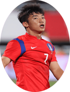 Kim Min-woo is a South Korean football player who is currently plays for Suwon Samsung Bluewings in K League 1.