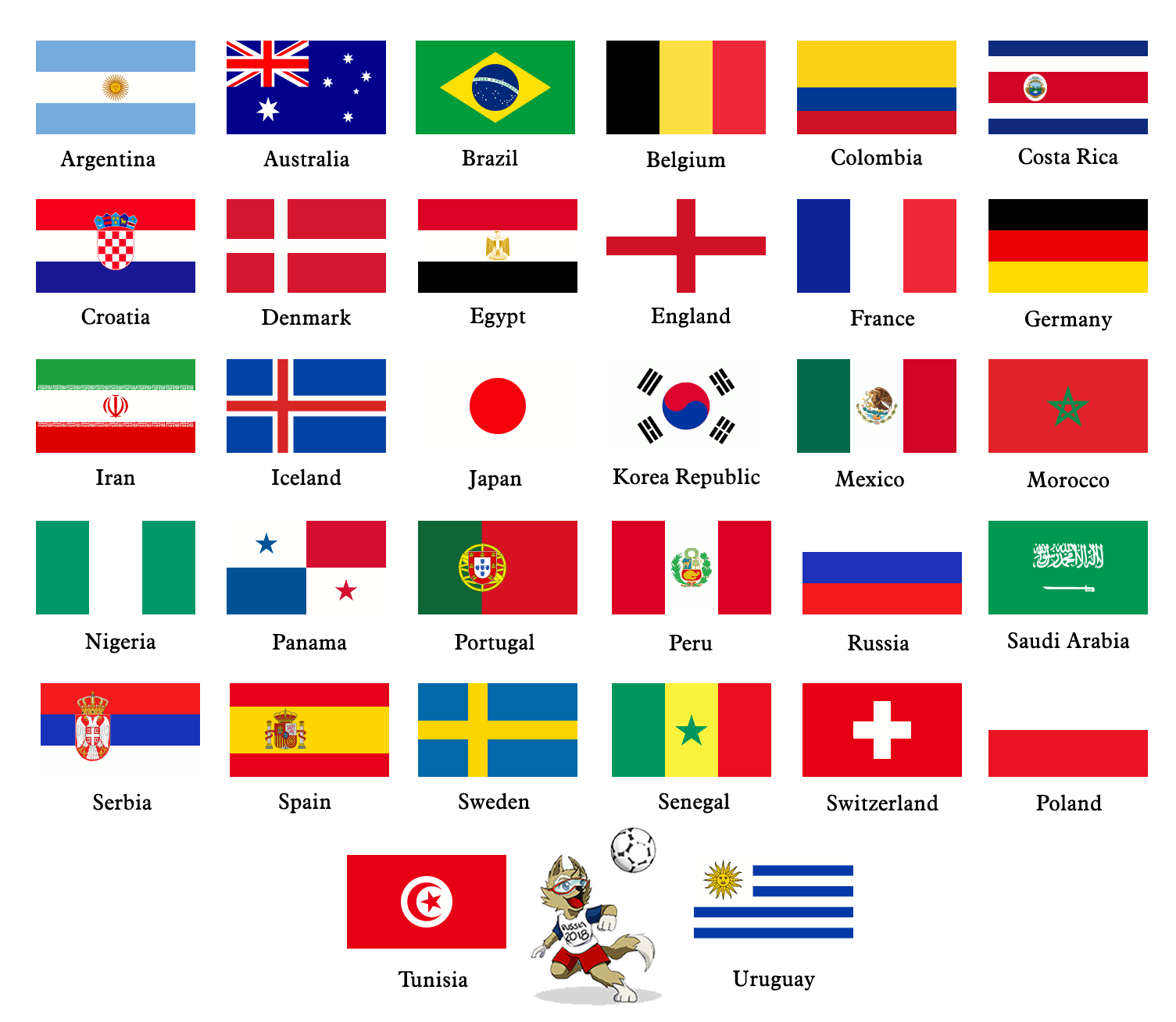 World Cup Squads Confirmed By All 32 Teams Final 23