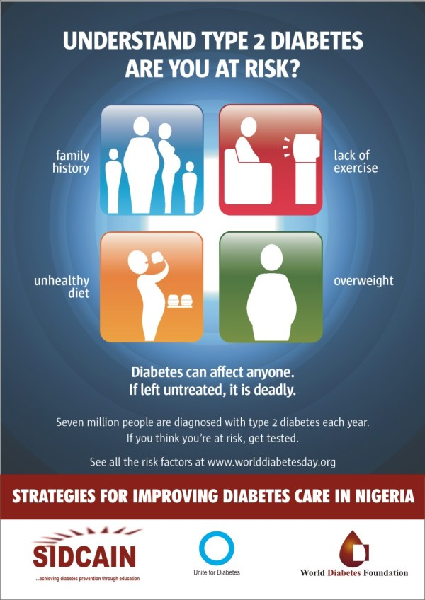 Patient Educational Poster 1 - Risk Diabetes World