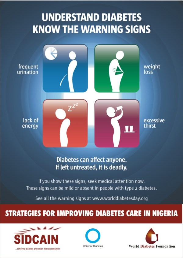 Type 2 Diabetes Warning Signs World Foundation